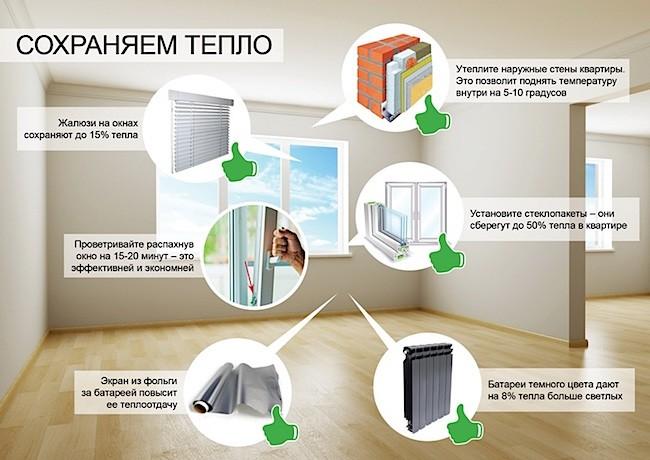 как сохранить тепло в доме и квартире - Zhek.biz