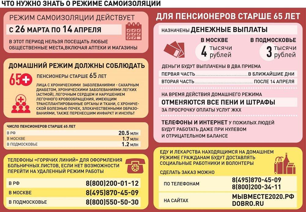 Отменен обязательный карантин по короновирусу в Москве и Московской области для людей старше 65 лет и хронических больных.