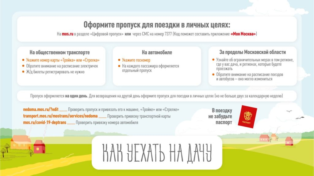 Get-digital-pass-in-Moscow-and-Moscow-region